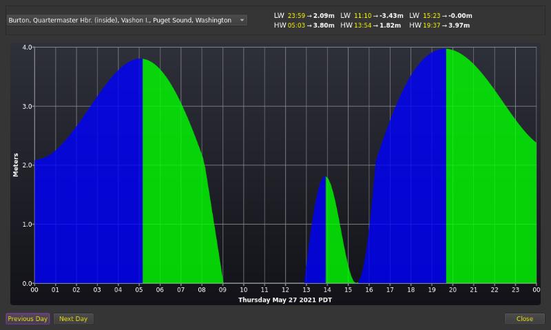 QtVlm-tide-error-2021-05-28-05-21-25.png